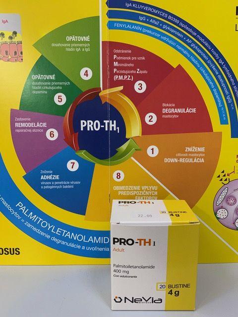 RO-TH1 ochrana sliznice dýchacích ciest